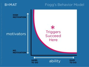 bj-foggs-behavior-model-14-638