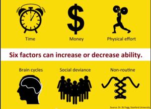 Ability factors